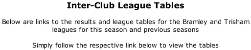 Inter-Club League Tables  Below are links to the results and league tables for the Bramley and Trisham leagues for this season and previous seasons  Simply follow the respective link below to view the tables